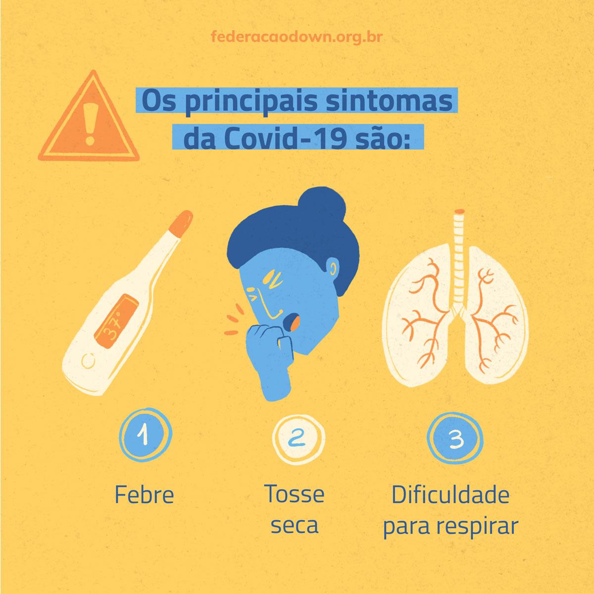 """Imagem: sobre fundo amarelo aparecem (de cima para baixo): o site federacaodown.org.br seguido por um ponto de exclamação ao lado da frase: """"Os principais sintomas da Covid-19 são:"""". Abaixo aparecem três ilustrações, a primeira delas é um termômetro que marca 37 graus com a indicação do número 1 e a palavra """"febre""""; a segunda uma pessoa tossindo com a indicação do número 2 e o sintoma """"tosse seca""""; e, por último, um pulmão com a indicação do número 3 e a expressão """"dificuldade para respirar""""."""